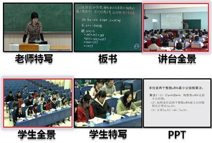 一体化数字互动教室系统